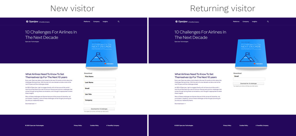 repeat-forms-marketing-automation