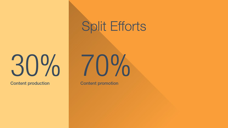 content-promotion-plan