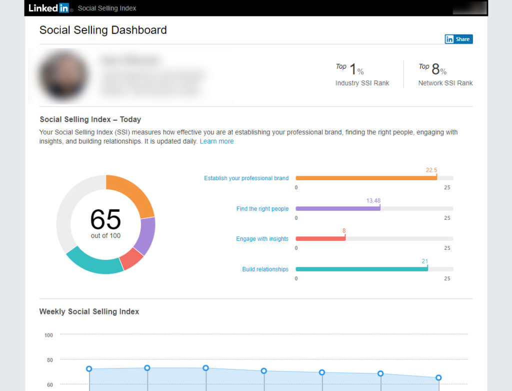 linkedin-social-selling-index-dashboard