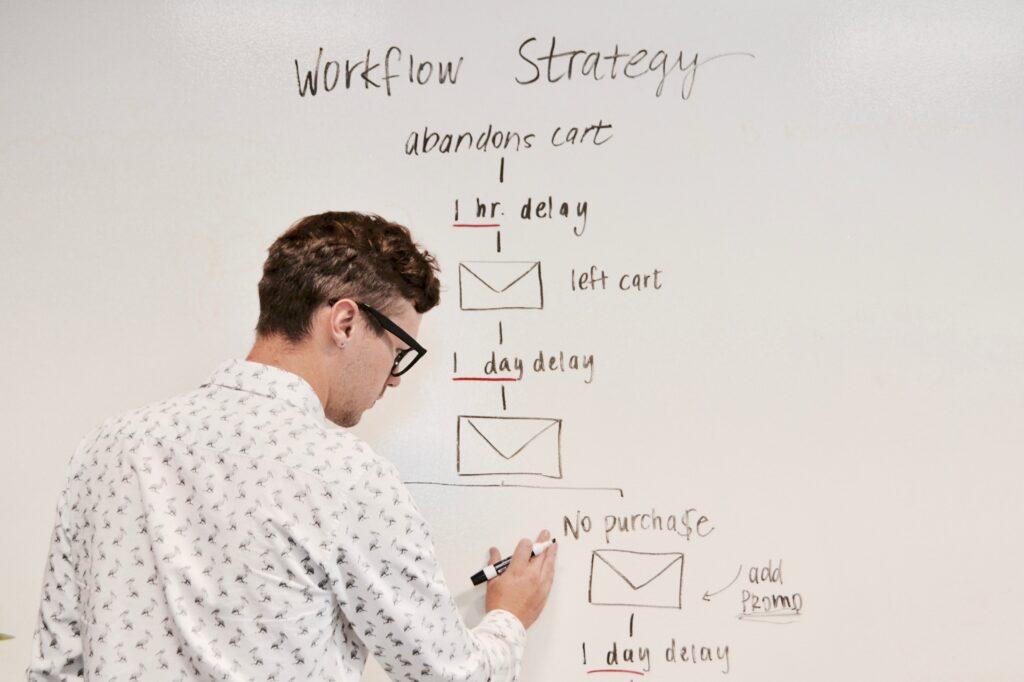 marketing-analytics-workflow-strategy